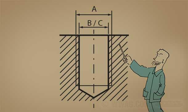 w w cycles gewinde kernloch durchmesser f r innengewinde. Black Bedroom Furniture Sets. Home Design Ideas