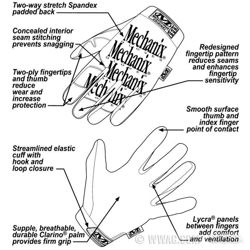Mechanix Gloves Sizing Chart Disabilityafrica In 2018